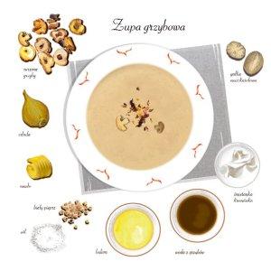 Bardzo łatwa zupa grzybowa na wigilię